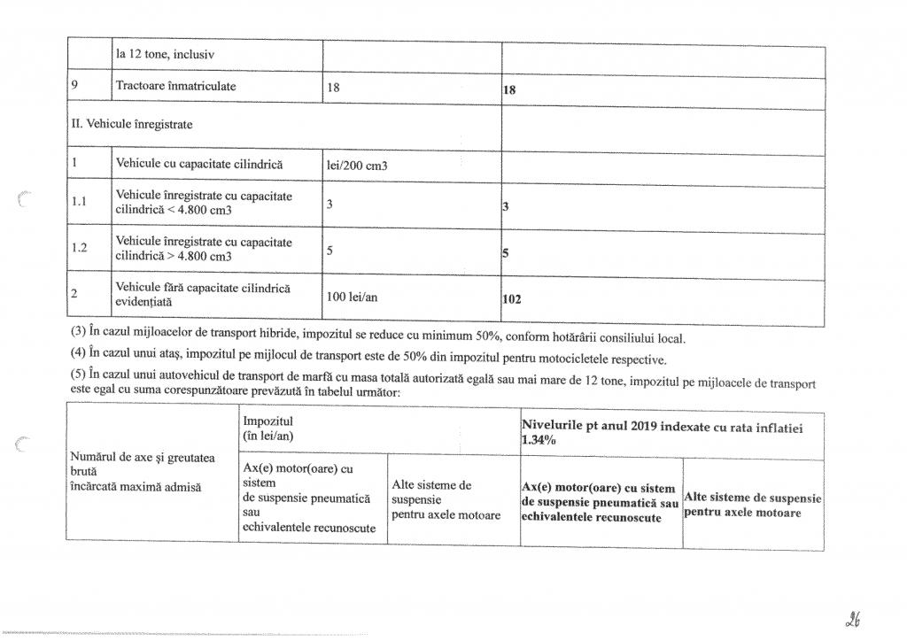 hotarare taxe 2019_029