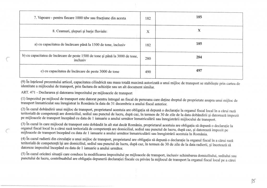 hotarare taxe 2019_038